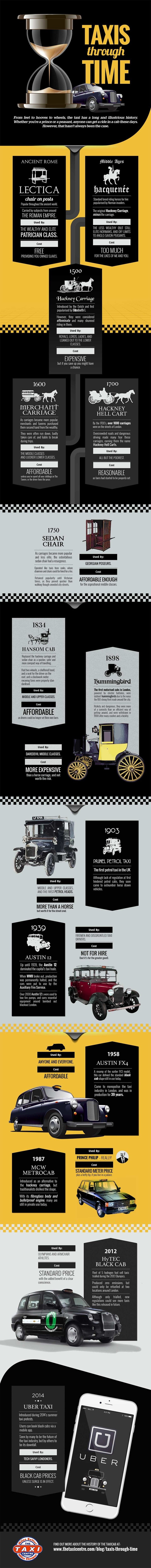 Taxis Through Time (Infographic)